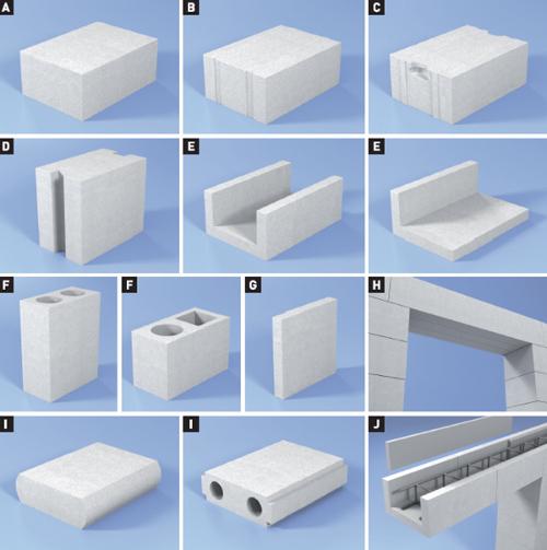Materiały budowlane z betonu komórkowego