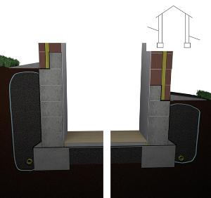 Inzynier Budownictwa Izolacje Ceramiczne Izolacje Z Leca