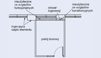 norma pn-iso 9836 z 1997