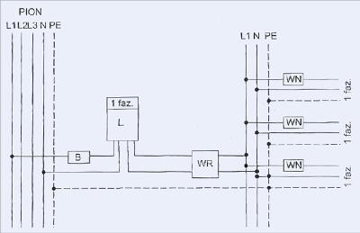Inżynier Budownictwa Materiały I Technologie Wielka Płyta