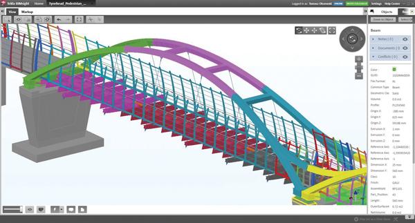 construsoft, modelowanie informacji o budynku, program, most