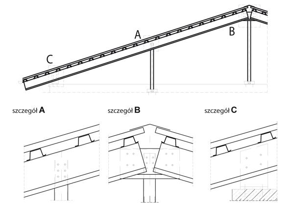 Dodatkowe Inżynier Budownictwa - Materiały i technologie - Zastosowanie DP55
