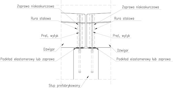 Zaawansowane Inżynier Budownictwa - Konstrukcje budowlane - Strunobetonowe EL06